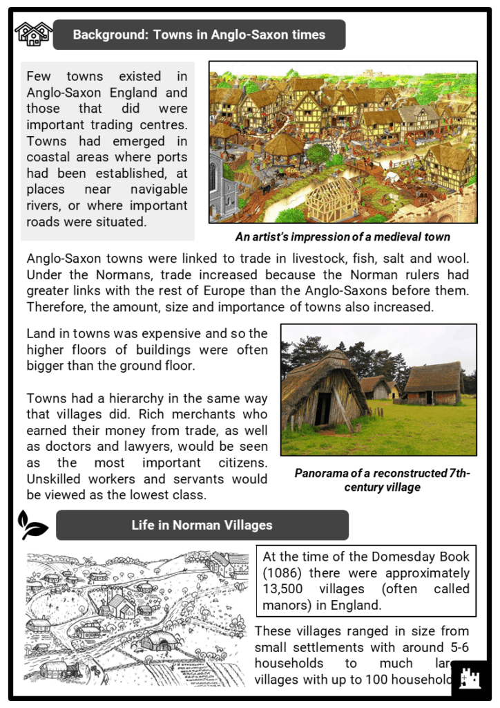 Medieval Village Life Resource Collection 2