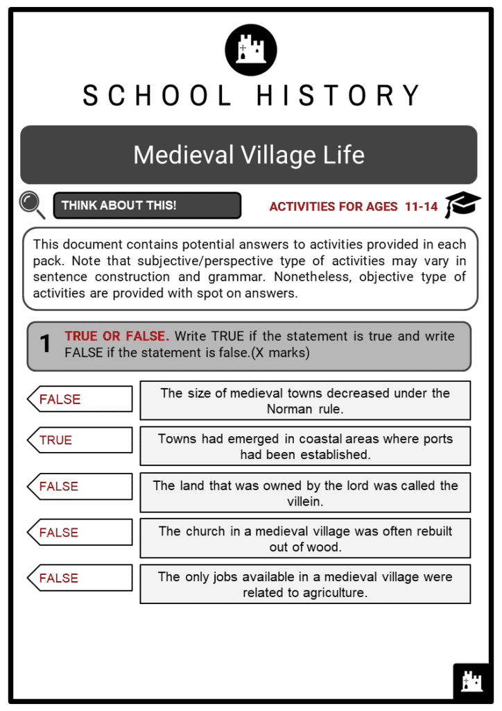 Medieval Village Life Student Activities & Answer Guide 2