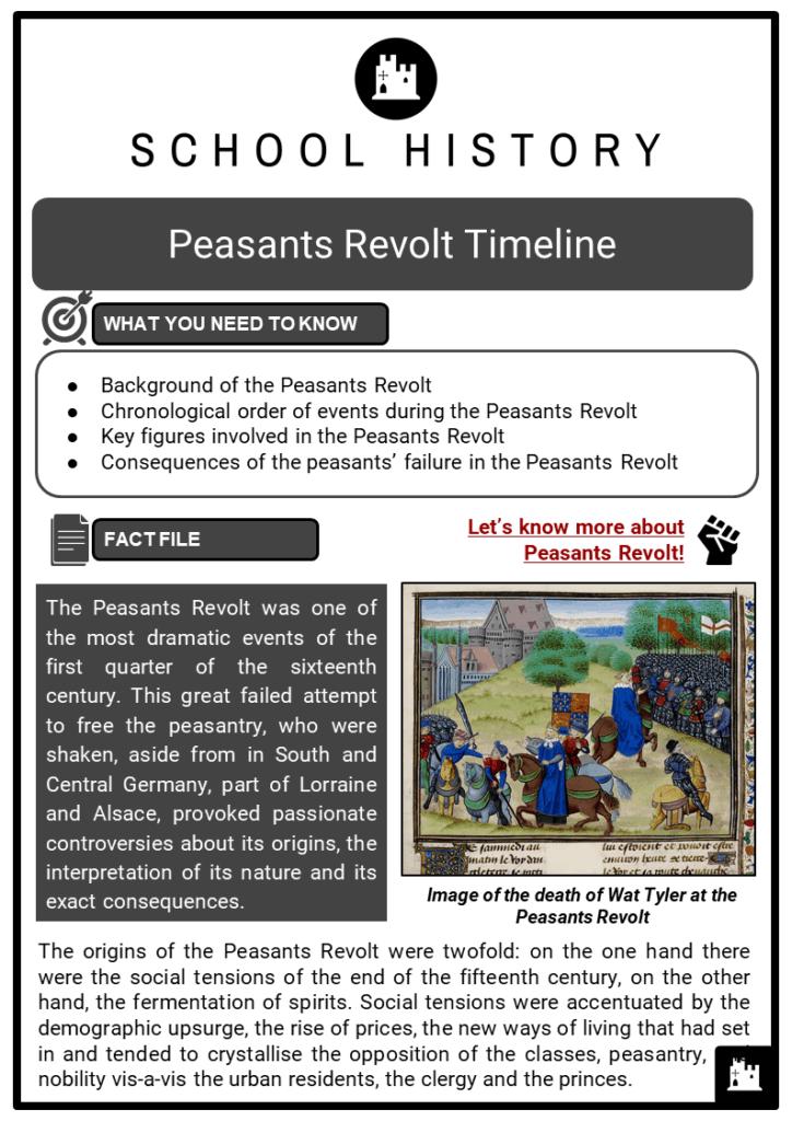 Peasants Revolt Timeline Resource Collection 1