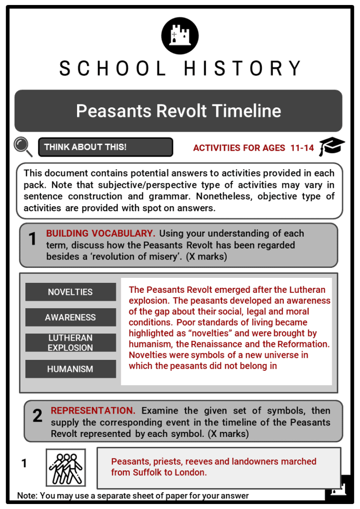 Peasants Revolt Timeline Student Activities & Answer Guide 2