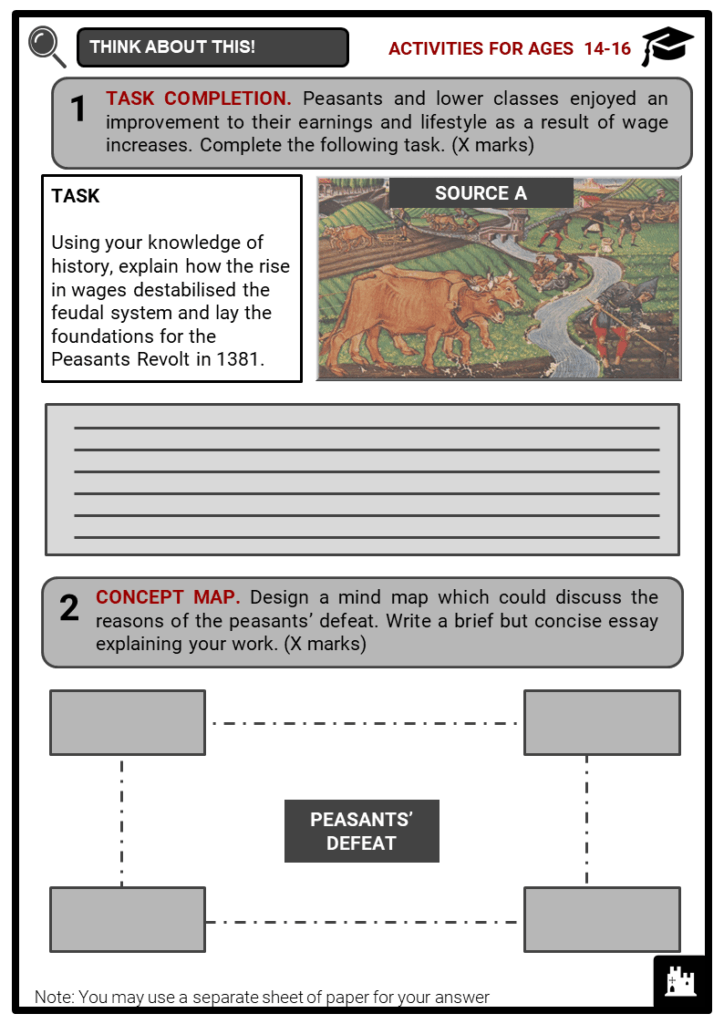 Peasants Revolt Timeline Student Activities & Answer Guide 3