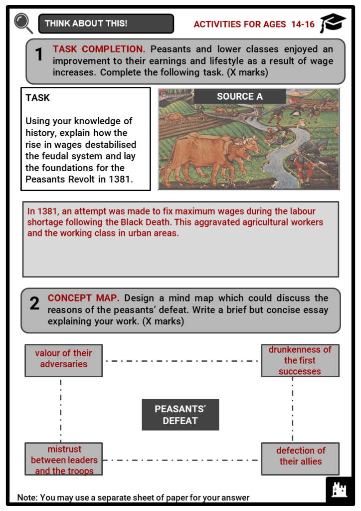 Peasants Revolt Timeline Student Activities & Answer Guide 4