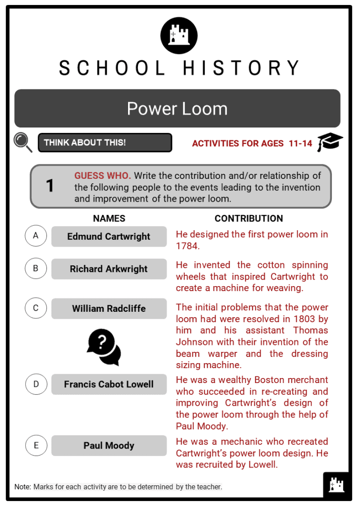 Power Loom Student Activities & Answer Guide 2