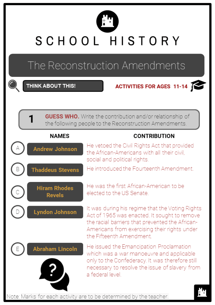 Reconstruction Amendments Student Activities & Answer Guide 2