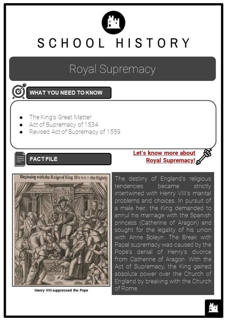 Royal Supremacy Resource Collection 1
