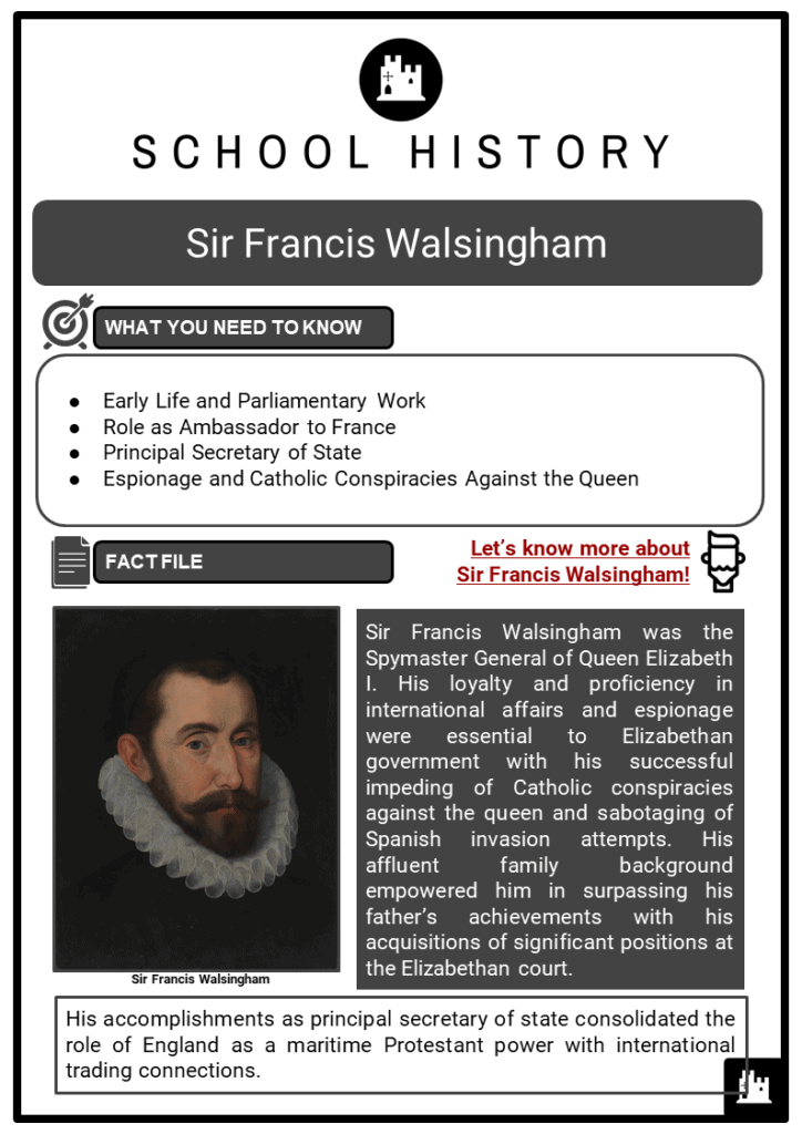 Sir Francis Walsingham Resource Collection 1