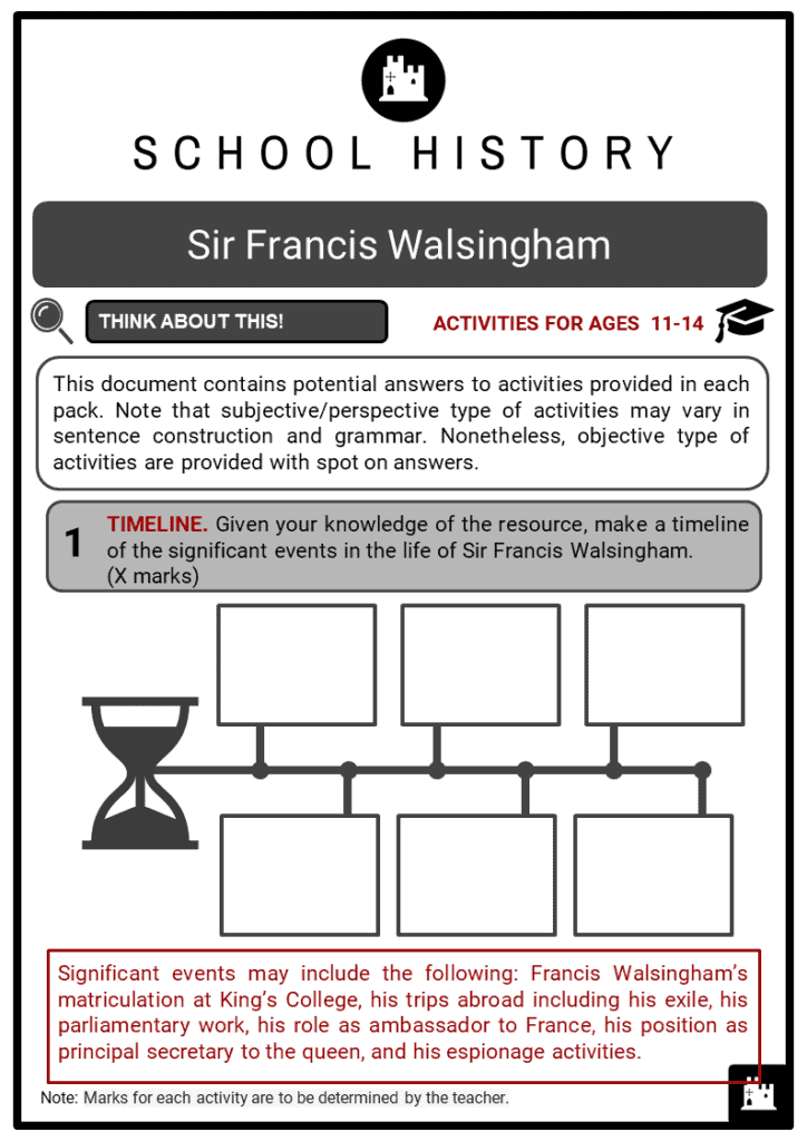 Sir Francis Walsingham Student Activities & Answer Guide 2