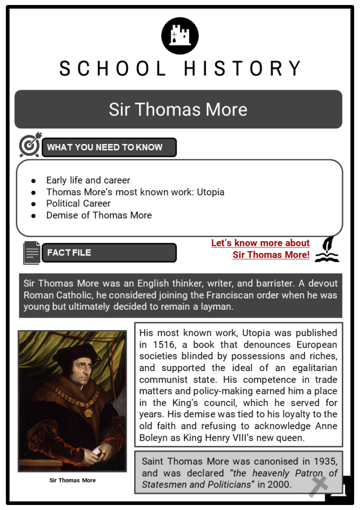 Sir Thomas More Resource Collection 1