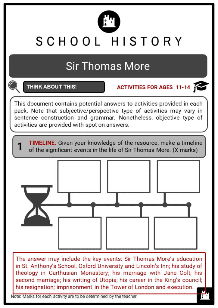 Sir Thomas More Student Activities & Answer Guide 2