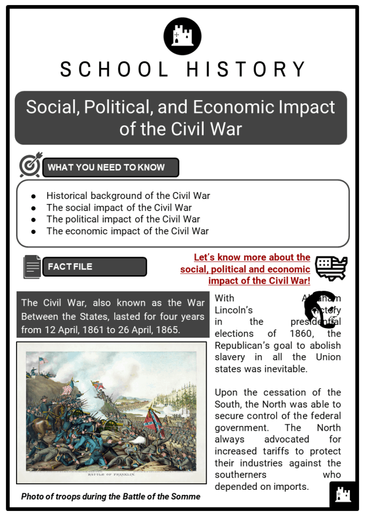Social, Political, and Economic Impact of the Civil War Resource Collection 1