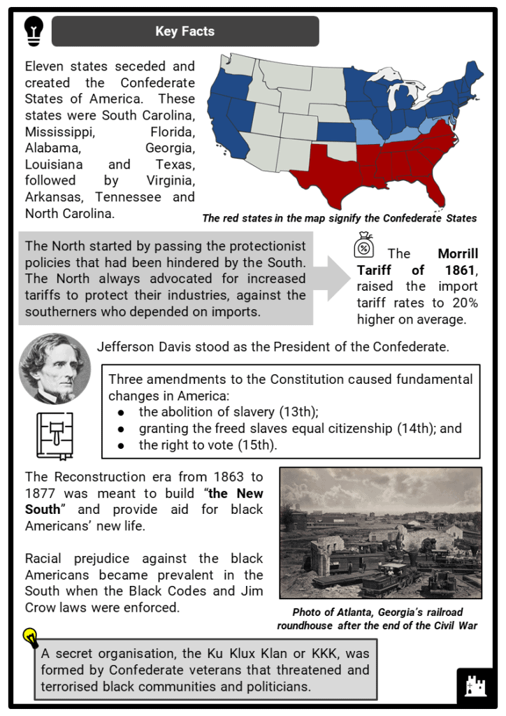 Social, Political, and Economic Impact of the Civil War Resource Collection 2