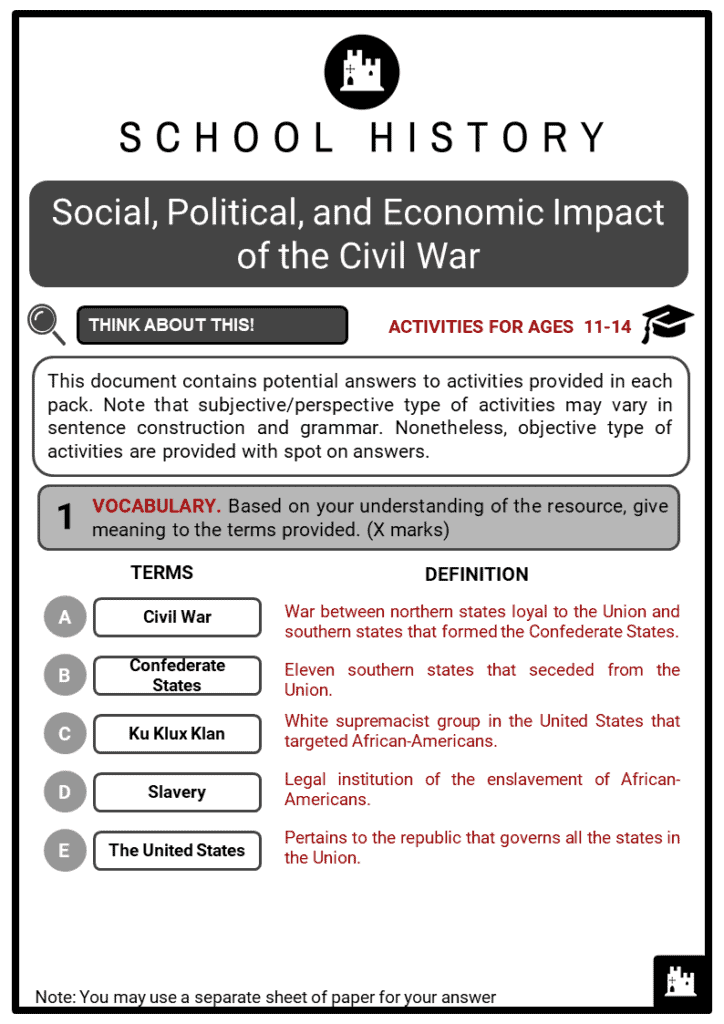 Social, Political, and Economic Impact of the Civil War Student Activities & Answer Guide 2