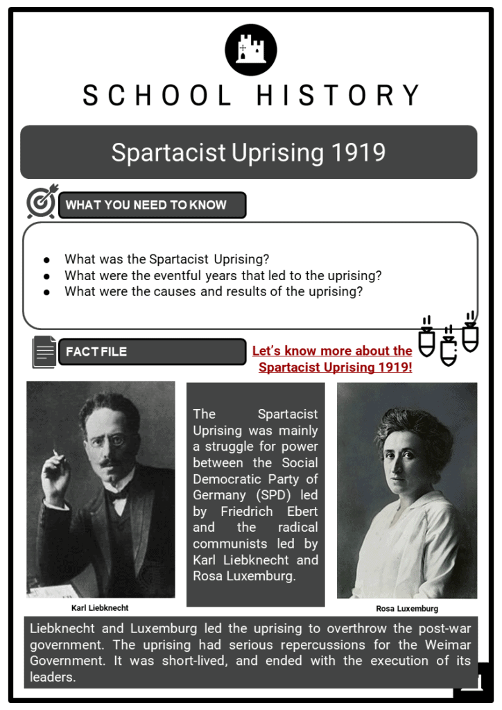 Spartacist Uprising 1919 Resource Collection 1