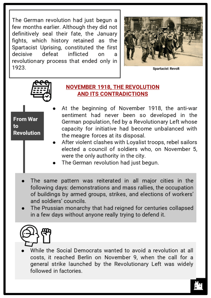 Spartacist Uprising 1919 Resource Collection 2