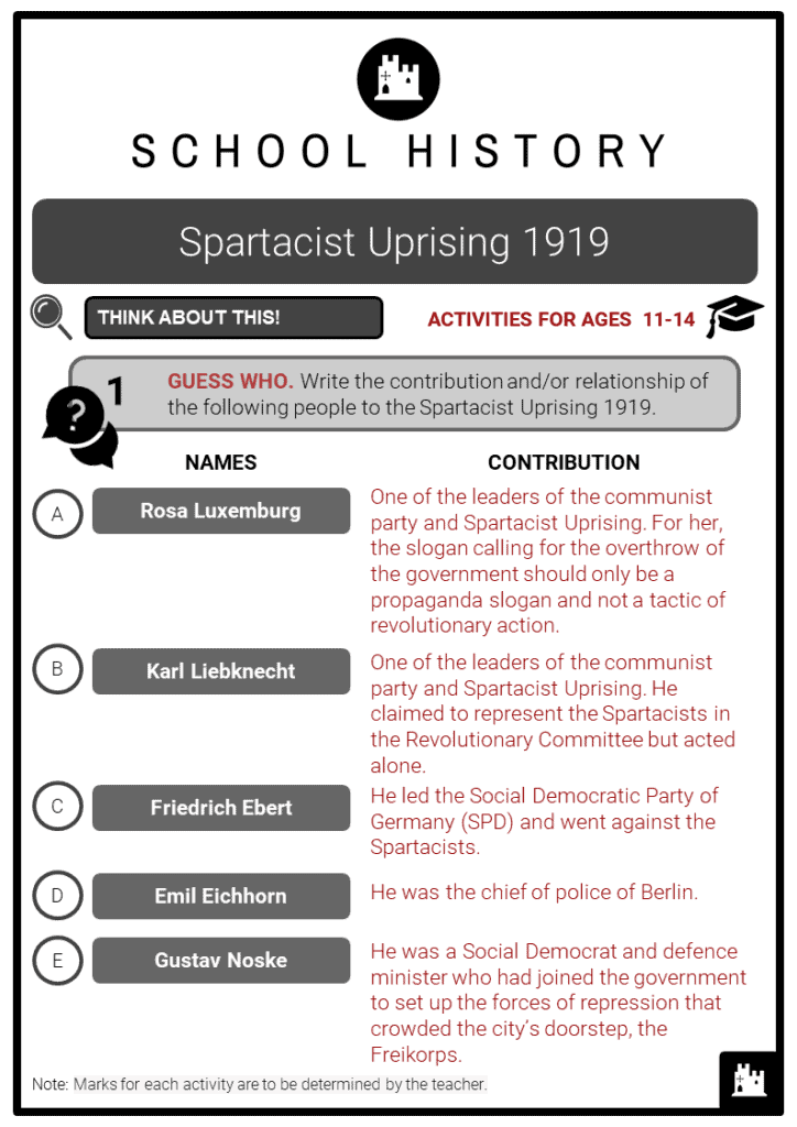 Spartacist Uprising 1919 Student Activities & Answer Guide 2