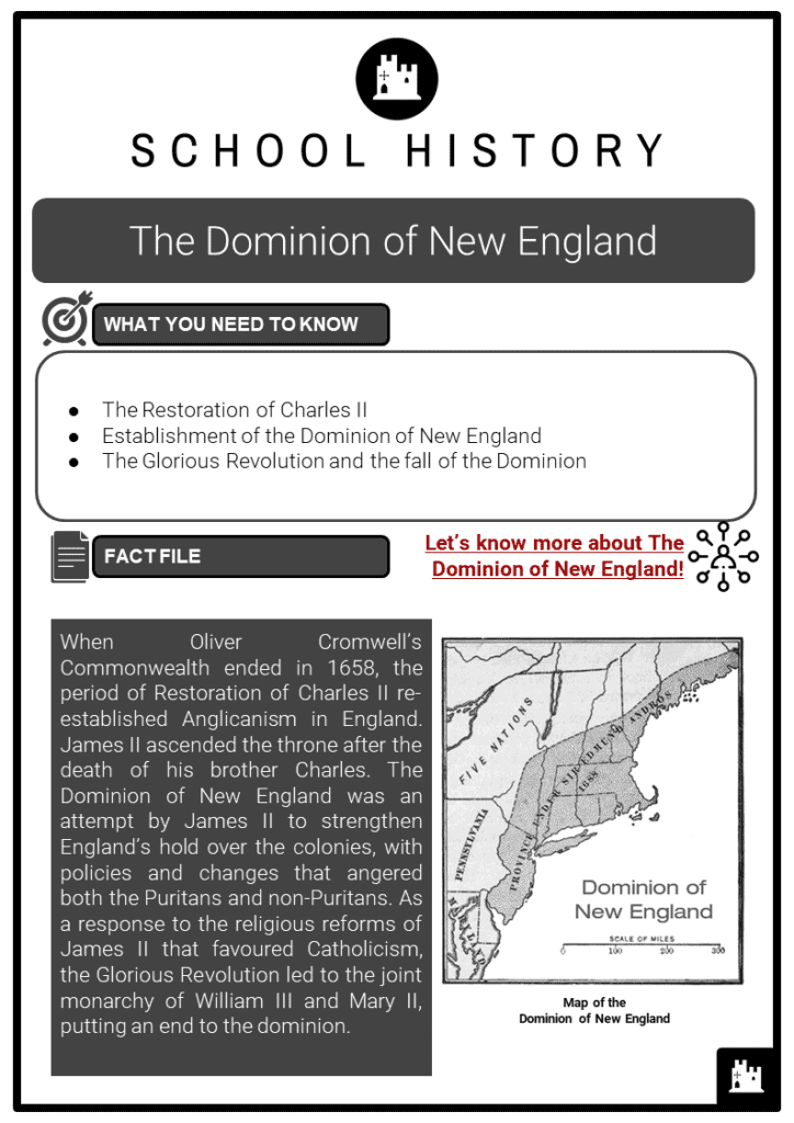 The Dominion of New England Resource Collection 1