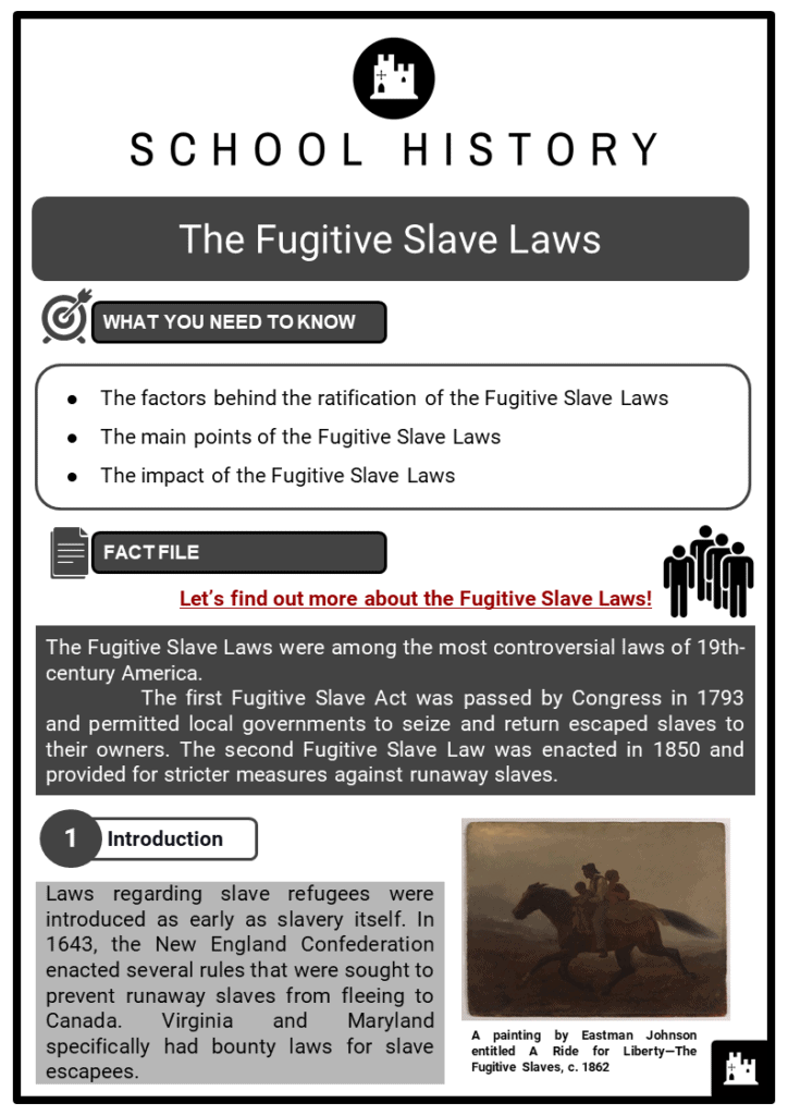 The Fugitive Slave Laws Resource Collection 1