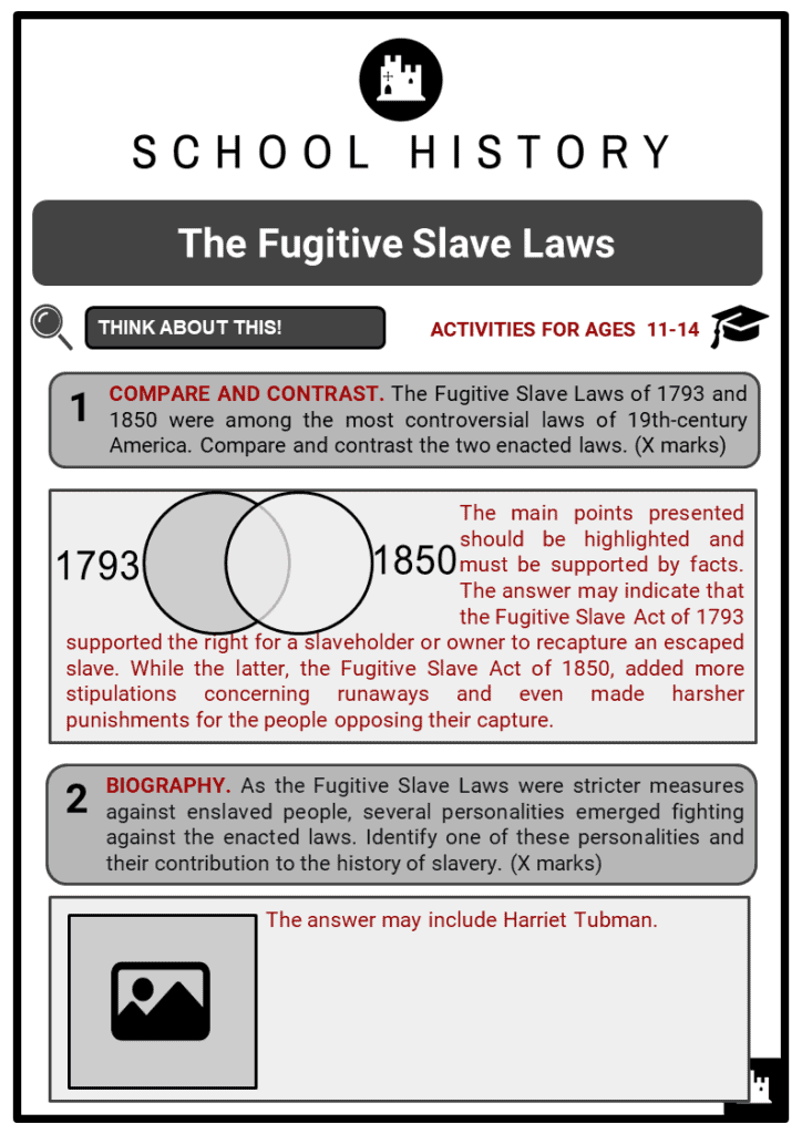The Fugitive Slave Laws Student Activities & Answer Guide 2