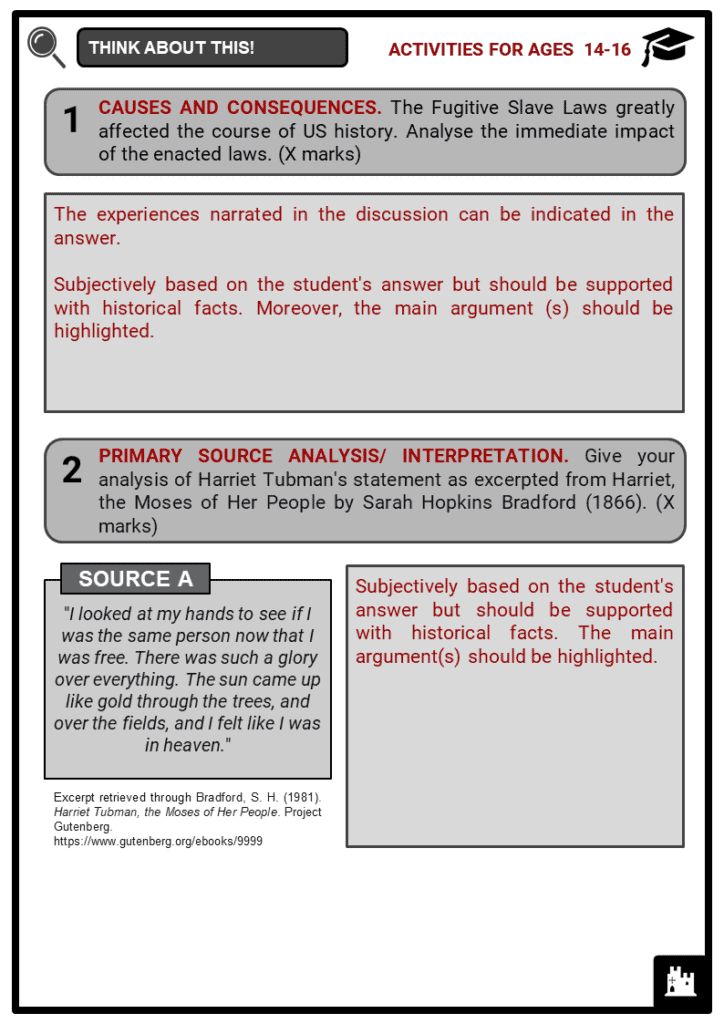 The Fugitive Slave Laws Student Activities & Answer Guide 4