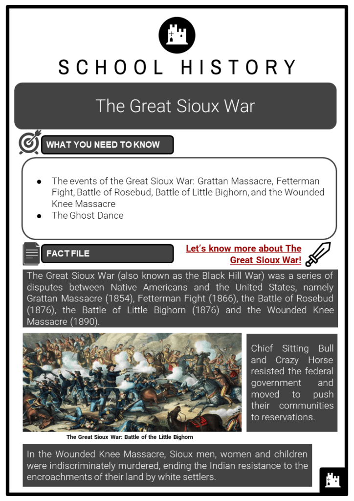 The Great Sioux War Resource Collection 1