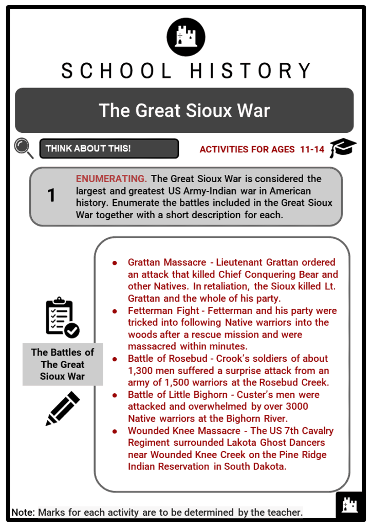 The Great Sioux War Student Activities & Answer Guide 2
