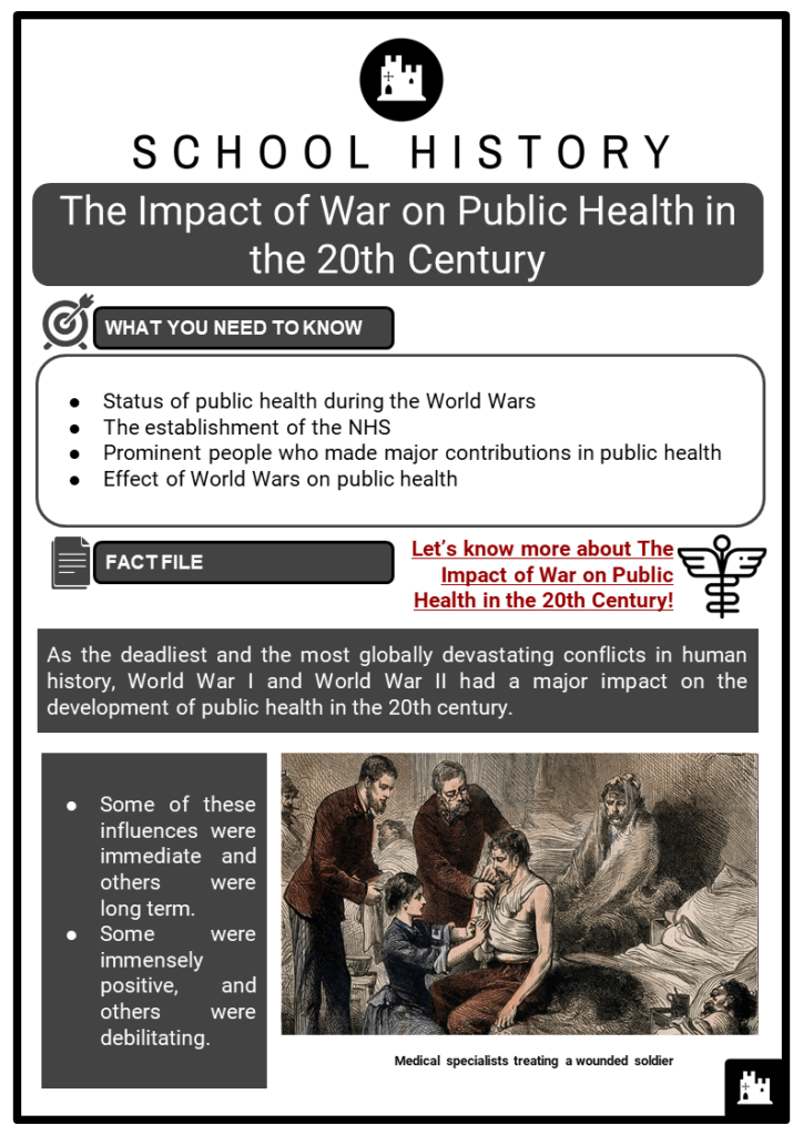 The Impact of War on Public Health in the 20th Century Resource Collection 1