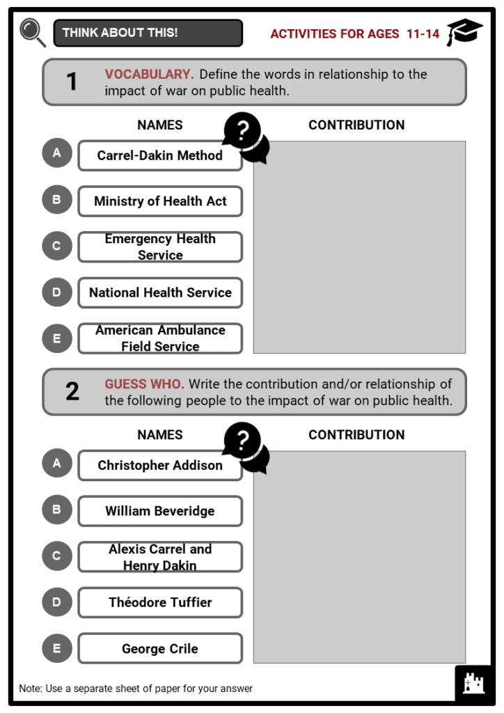 The Impact of War on Public Health in the 20th Century Student Activities & Answer Guide 1