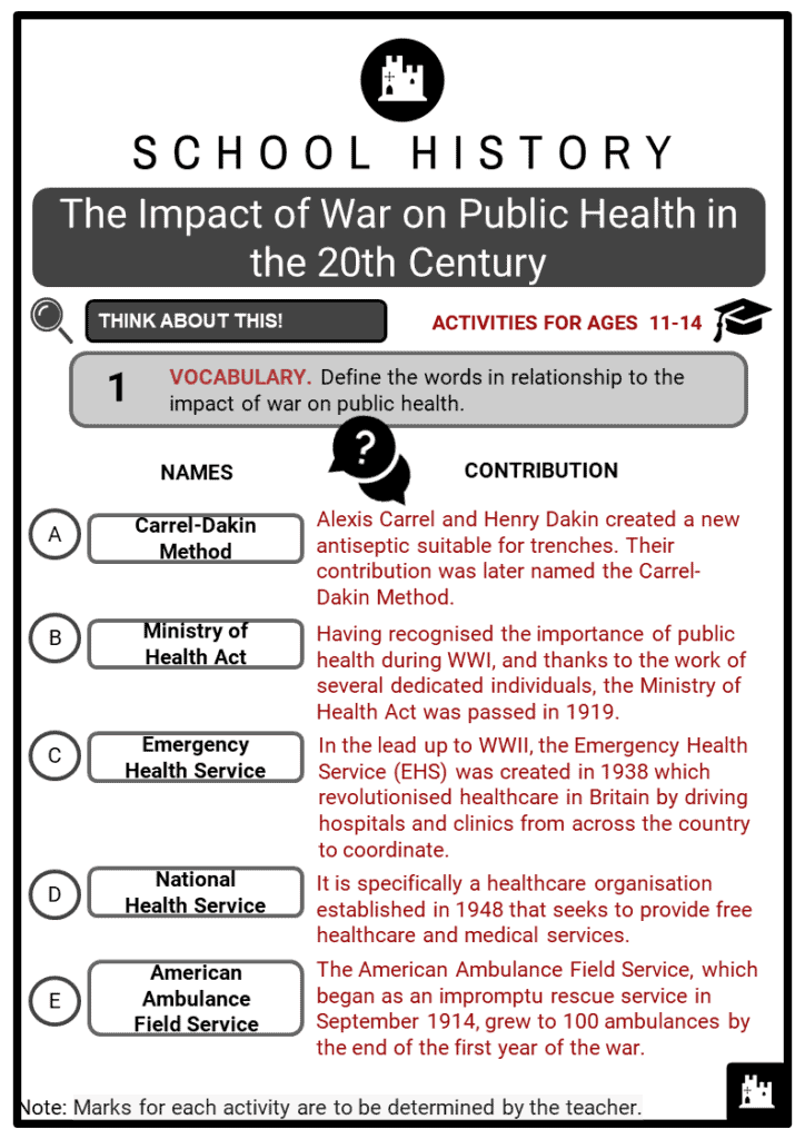 The Impact of War on Public Health in the 20th Century Student Activities & Answer Guide 2