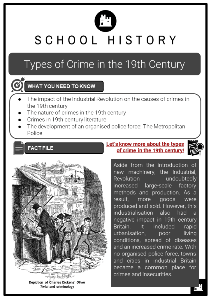 Types of Crime in the 19th century Resource Collection 1