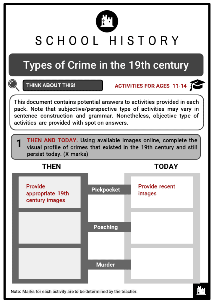 Types of Crime in the 19th century Student Activities & Answer Guide 2
