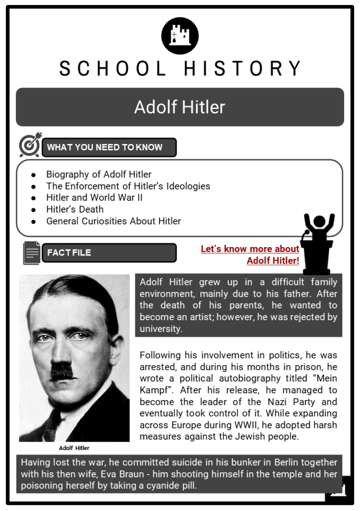 Adolf Hitler Resource Collection 1