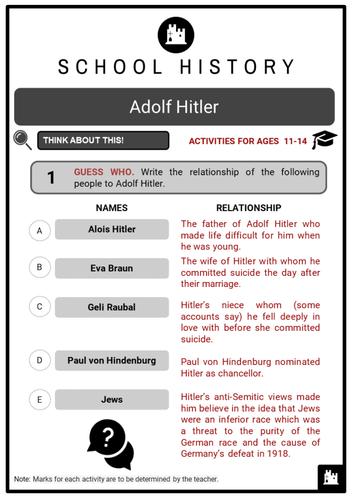 Adolf Hitler Student Activities & Answer Guide 2