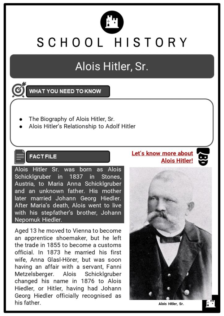Alois Hitler, Sr. Resource Collection 1