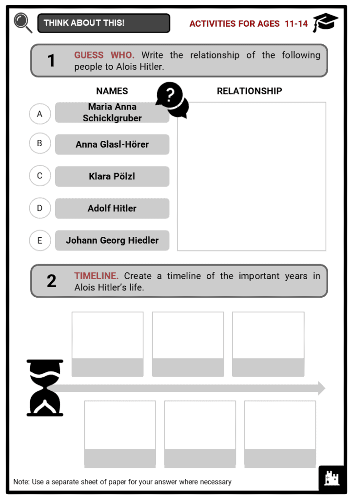 Alois Hitler, Sr. Student Activities & Answer Guide 1