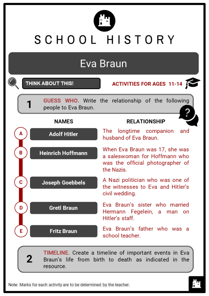 Eva Braun Student Activities & Answer Guide 2