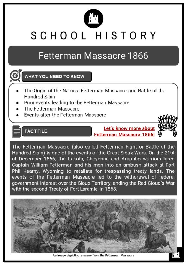 Fetterman Massacre 1866 Resource Collection 1