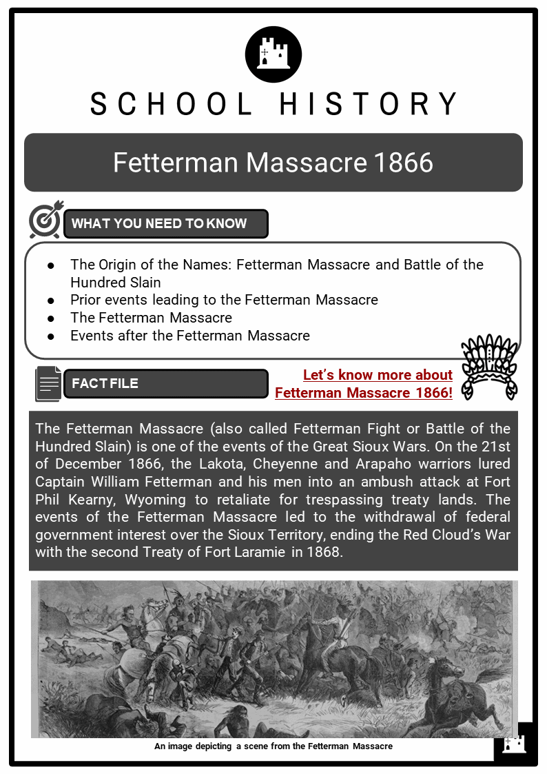 Fetterman Massacre 1866 Resource Collection 1