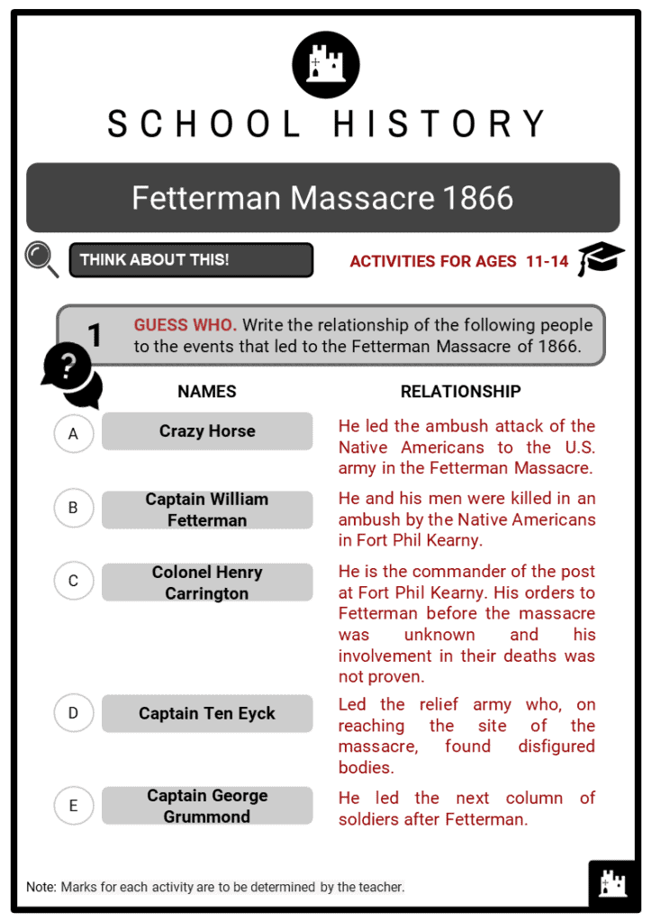 Fetterman Massacre 1866 Student Activities & Answer Guide 2