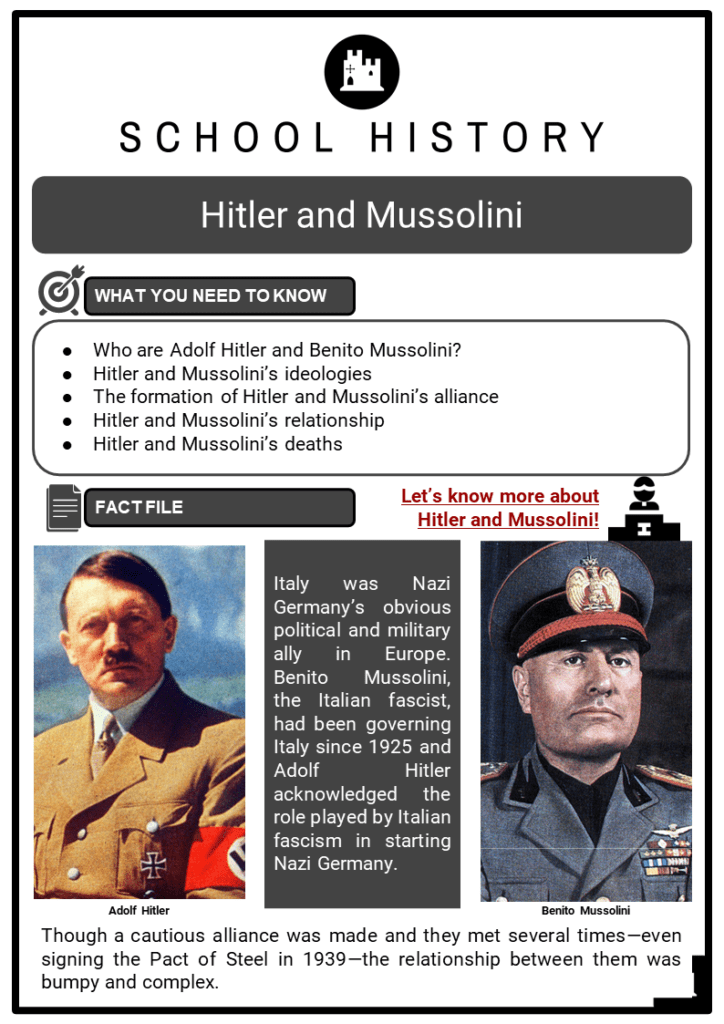 Hitler and Mussolini Resource Collection 1