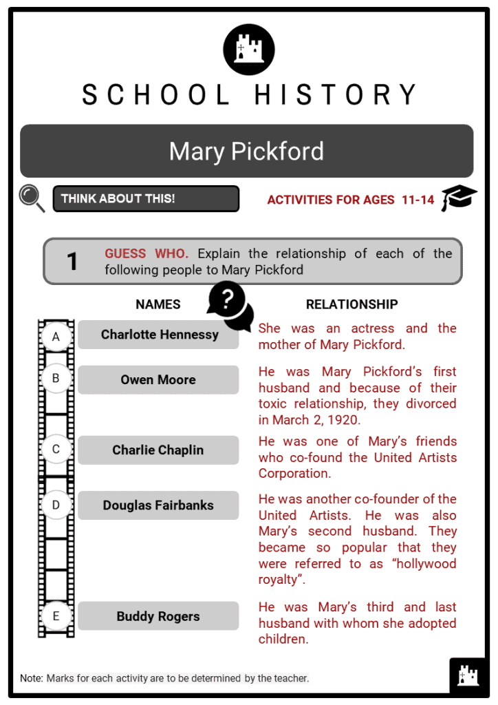 Mary Pickford Student Activities & Answer Guide 2