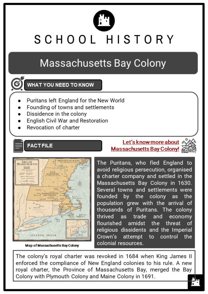 Massachusetts Bay Colony Resource Collection 1