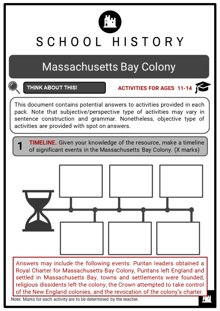 Massachusetts Bay Colony Student Activities & Answer Guide 2