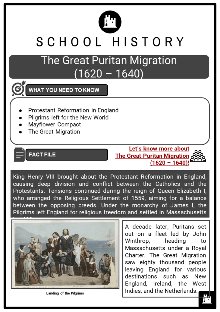 The Great Puritan Migration (1620 – 1640) Resource Collection 1