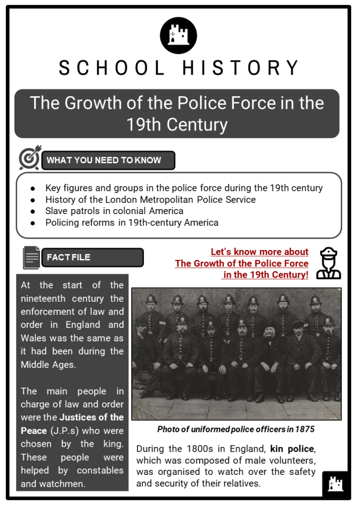 The Growth of the Police Force in the 19th Century Resource Collection 1