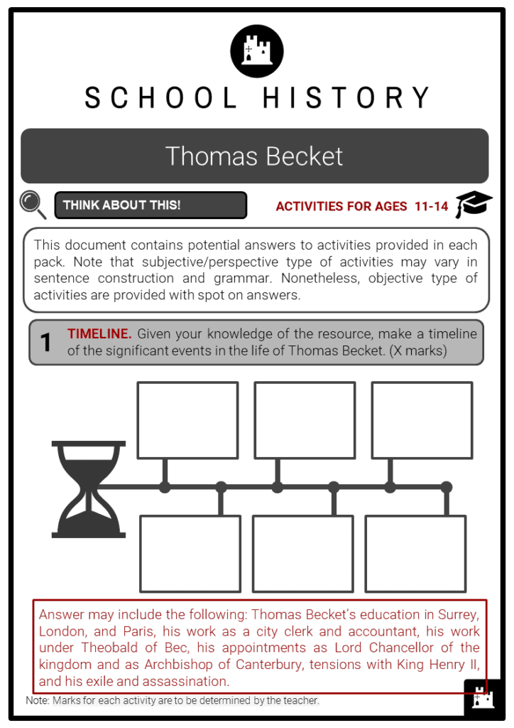 Thomas Becket Student Activities & Answer Guide 2