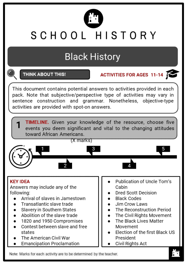 Black History Student Activities & Answer Guide 2