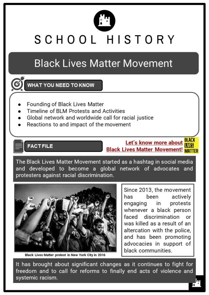 Black Lives Matter Movement Resource Collection 1