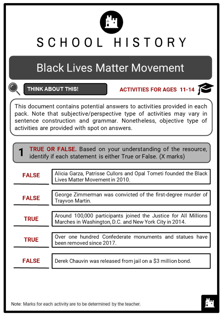 Black Lives Matter Movement Student Activities & Answer Guide 2