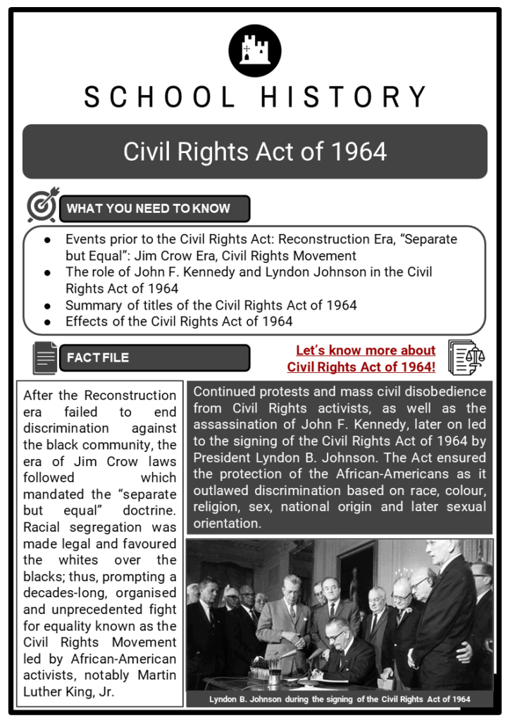 Civil Rights Act of 1964 Resource Collection 1