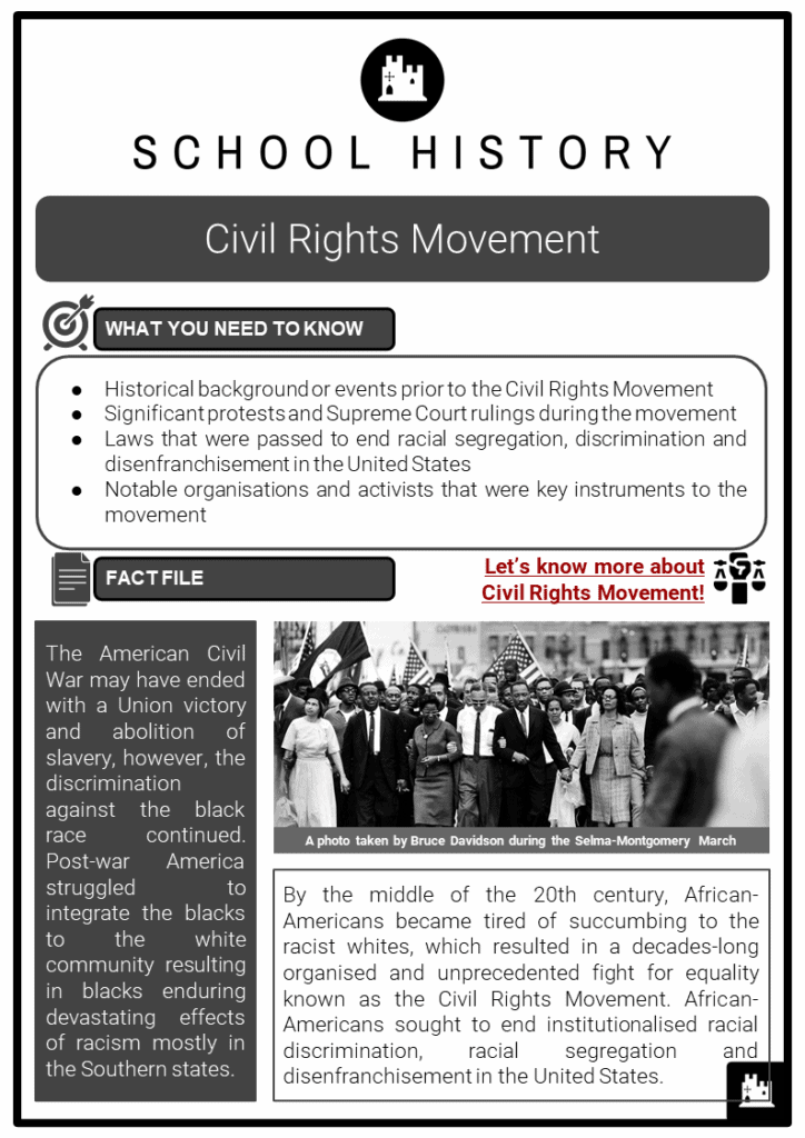 Civil Rights Movement Resource Collection 1